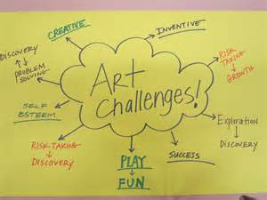 Creative Art Challenges