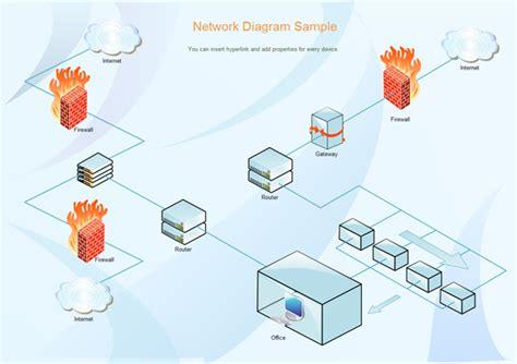 network diagram create  network diagram rapidly