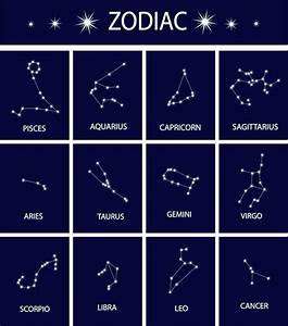Zodiac Constellation Cake | Cakes, Tattoo ideas and Search