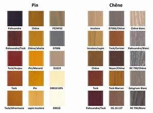 palette de couleur de bois pour meuble fonce fenrezcom With peinture couleur bois clair 0 couleur peinture cuisine 66 idees fantastiques