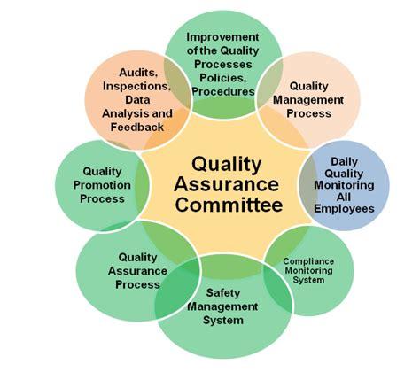 Ac Aviation Qualityurance System Ac Aviation