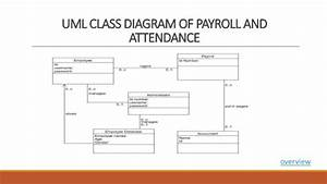 Class diagram example for student registration system image class diagram of employee management system image ccuart Image collections
