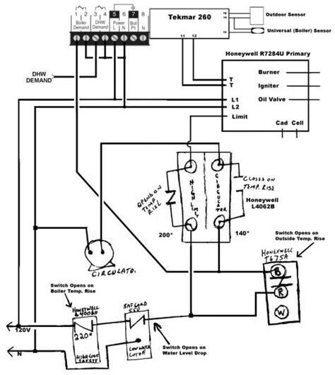 Remote Strap Bulb Style Boiler Temperature Sensors