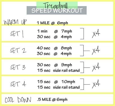 Treadmill Speed Workout