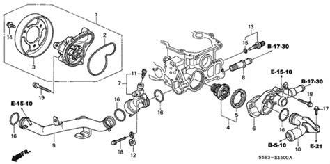 2005 Civic Engine Wire Harnes by 2005 Civic Engine Wire Harness Schematics