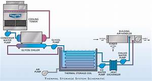5 Best Images Of Chiller Cooling System Diagram