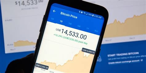 You may only withdraw money from selling your bitcoin in your coinbase wallet if you have enough funds. Coinbase Hit With Outage Since Bitcoin 15 Minutes Drops $1.8K - Regal Secrets