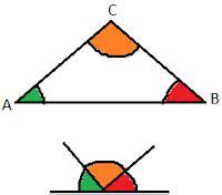 somma degli angoli interni di un triangolo propriet 224 degli angoli di un triangolo scuolissima