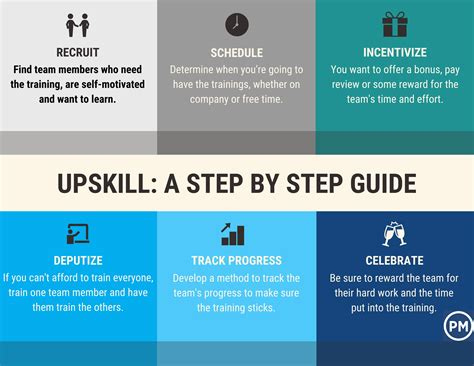 A Guide To Identifying Your Home Décor Style: How To Upskill Your Team