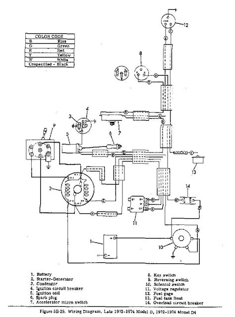 harley davidson golf cart wiring diagram i this
