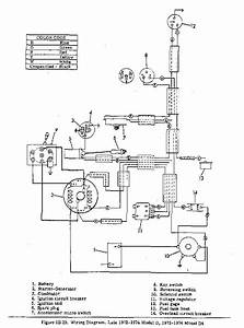 1998 Club Car Wiring Diagram Gas Engine