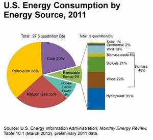 What is the future of petroleum engineering as a career ...