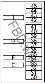 1995 Nissan Sentra Fuse Diagram by 1995 1999 Nissan Sentra Fuse Box Diagram 187 Fuse Diagram