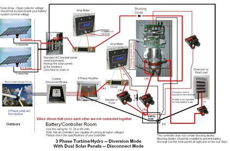 Three Phase Turbine Hookup