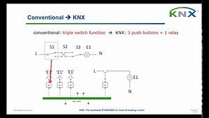Knx Applications And Solutions  Dali Lighting Webinar