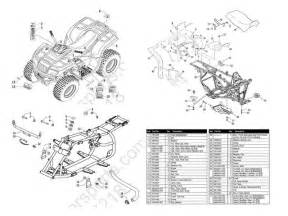 similiar arctic cat 500 parts diagram keywords 500 parts diagram arctic cat 90 wiring diagram 2000 arctic cat atv