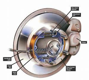Adjusting A Disc Handbrake