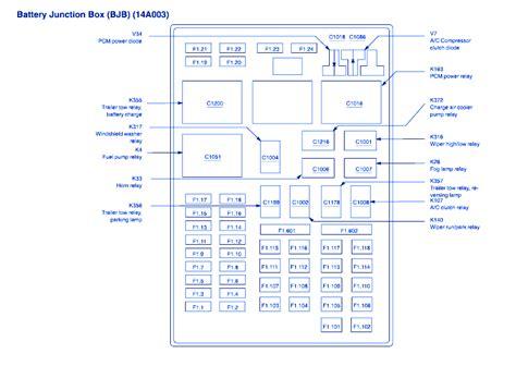 ford   main fuse boxblock circuit breaker diagram