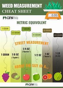 Cannabis Weight Chart Bompo Cbd Suburban