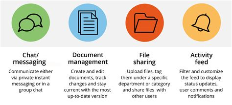 workplace collaboration tools   smb