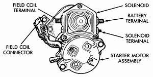 4 Terminal Starter Solenoid Wiring Diagram Full Hd Version