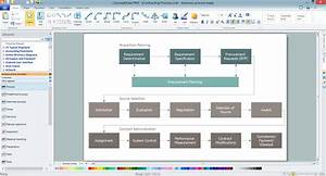 Business Mapping Software