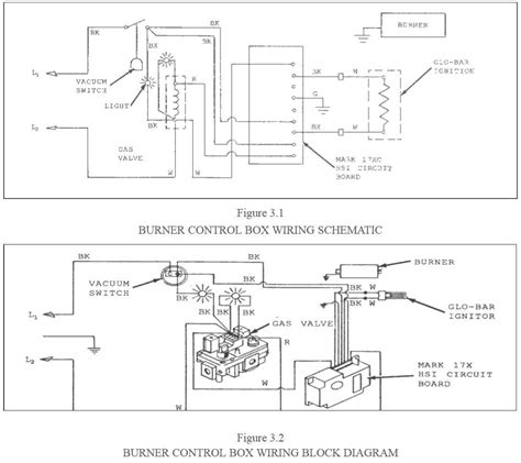 Wiring Diagram Heater by Pride Victory Scooter Wiring Diagram Sle