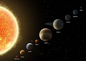 Picture 3D Graphics Planets Jupiter Uranus Neptune Earth ...