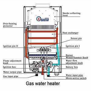 Jsd24-hy01 Flue Type Instant Tankless Gas Water Heater