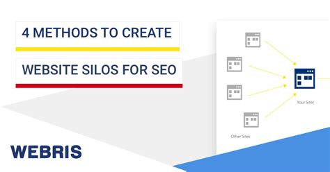 seo for your website 4 ways to create website silos for seo webris