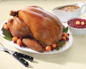 Turkey Traditional Christmas Foods