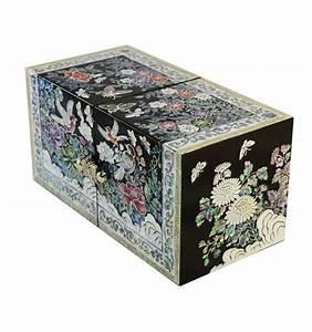 Boite Bijoux Laque Design En Nacre Naturelle