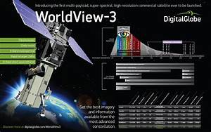 WorldView-3: An evolution of the satellites coming before ...