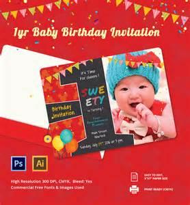 First Birthday Invitation Cards Templates