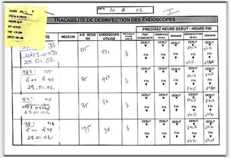 plan de nettoyage et d駸infection cuisine pin protocole de nettoyage et de désinfection du poste de travail on
