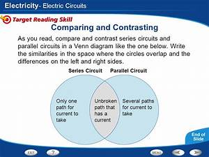 Compare And Contrast Series Connection And Parallel