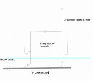 What Drain With Vent Diagram Needed If I Want To Install