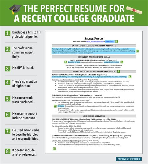 resume sle for college graduate excellent resume for recent grad business insider