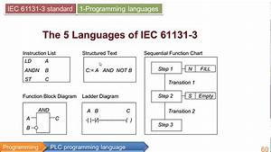 Plc Basics 1 Programming Language  U0627 U0633 U0627 U0633 U064a U0627 U062a  U0627 U0644 U062a U062d U0643 U0645  U0627 U0644 U0645 U0646 U0637 U0642 U064a