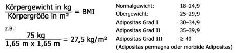 ist adipositas ifb adipositaserkrankungen