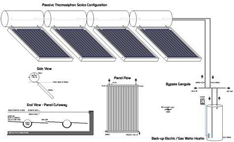solar panels diagram solar panel diagrams