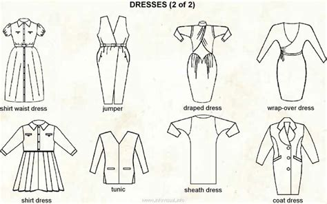 Fashion Infographics For Becky