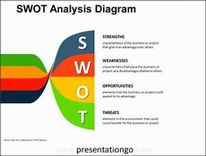 8 Swot Analysis Diagram - Sampletemplatess