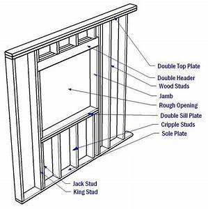 Turning A Window Into A Patio Door  What You Should Know