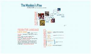 The Monkey U0026 39 S Paw By Luna Torres On Prezi