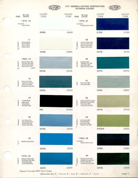 paint chips 1971 buick chevrolet corvette oldsmobile