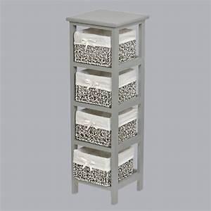 Meuble A Panier : meuble panier key west troit blanc meuble d co eminza ~ Teatrodelosmanantiales.com Idées de Décoration