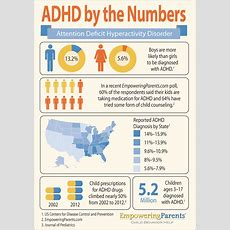 """Infographic Do Adhd Kids Have """"dimmer Prospects"""" In Life?"""