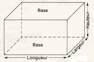 L Longueur Ou Largeur : comment trouver la hauteur d un parallelepipede rectangle ~ Medecine-chirurgie-esthetiques.com Avis de Voitures