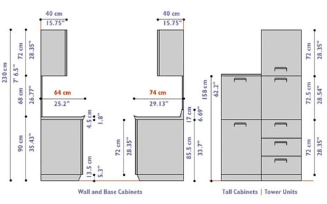 standard depth of upper kitchen cabinets door design outline google search ww standards